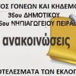 Αποτελέσματα εκλογών για Διοικητικό Συμβούλιο και Εξελεγκτική Επιτροπή (13/10/21)